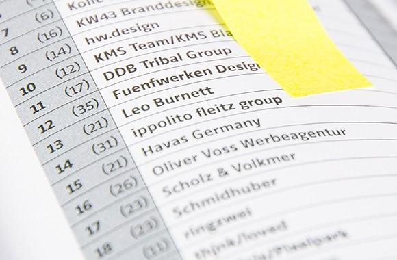 Page Kreativranking 2014 / Von Platz 31 auf Platz 14